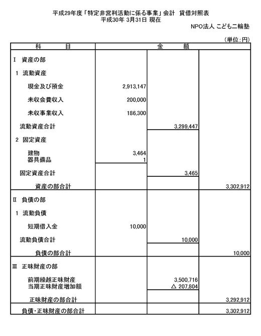 対照 表 貸借 貸借対照表とは 構造・ルール・見方・ポイントまとめ 税理士検索freee